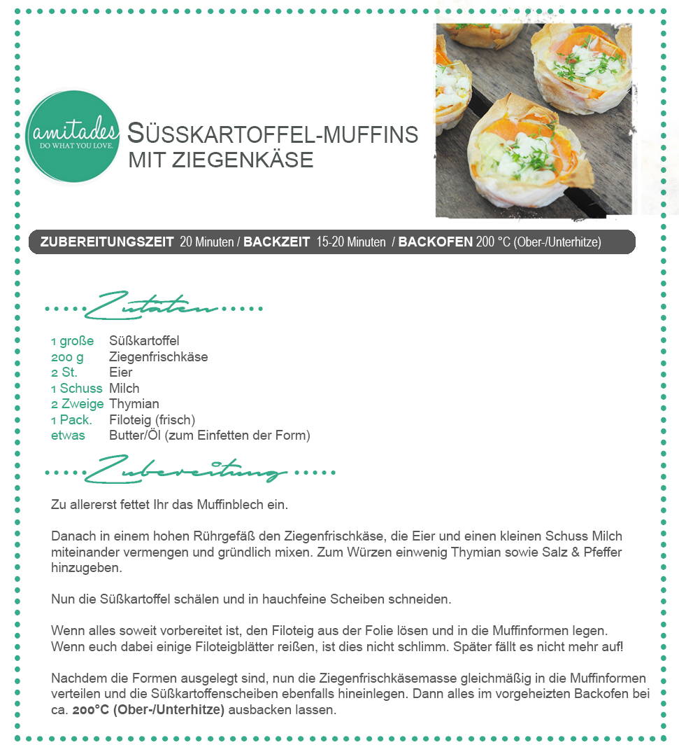 amitades.Blog | Rezept Süßkartoffel-Muffins