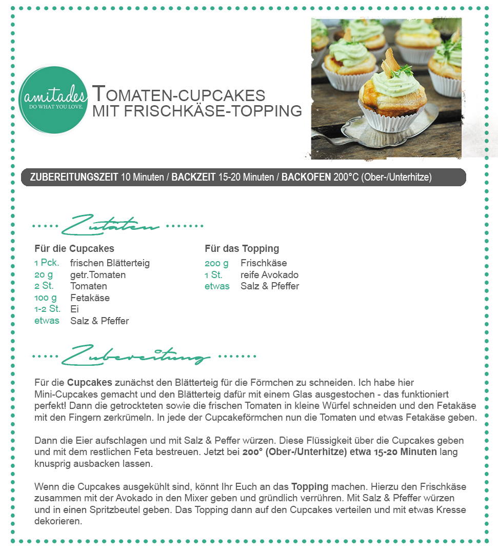 amitades.blog | Rezept Tomaten-Cupcakes mit Avokado-Frischkäse-Topping